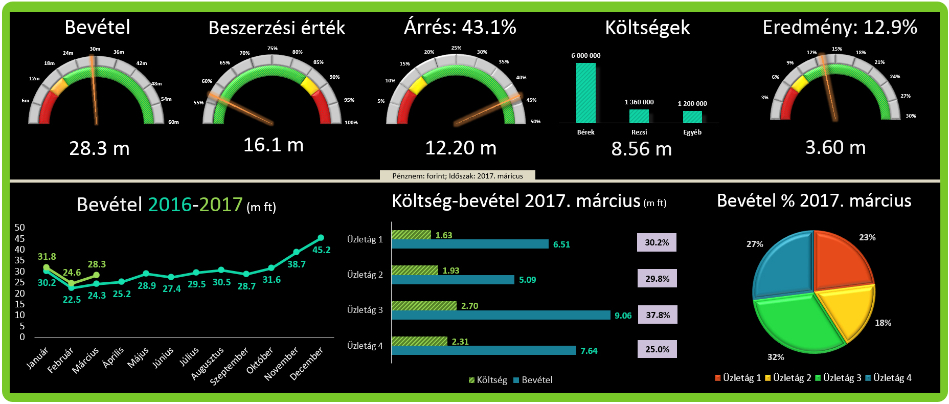 Dashboard - Excel1_A